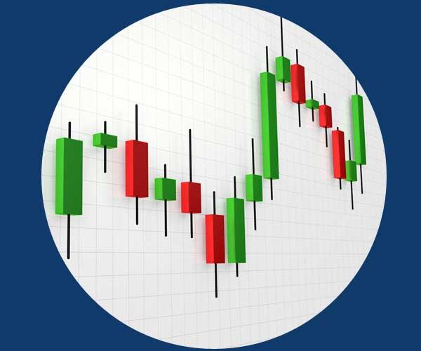 Basic Forex trading Step 2